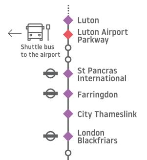 Del aeropuerto de Luton a Londres en Thameslink